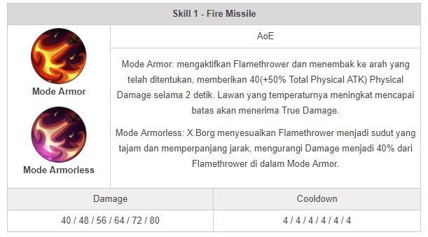 skill 1 build x.borg terkuat dan tersakit